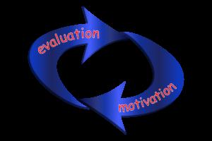 Evaluation-Motivation-Loop